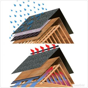Spring roofing